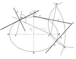 Clases Particulares Matemáticas Física Prado